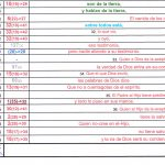 Juan 4 Interpolación. Nicodemo parte segunda