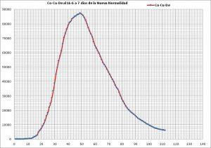 Historia de una epidemia 18 Cómo se atisba el futuro