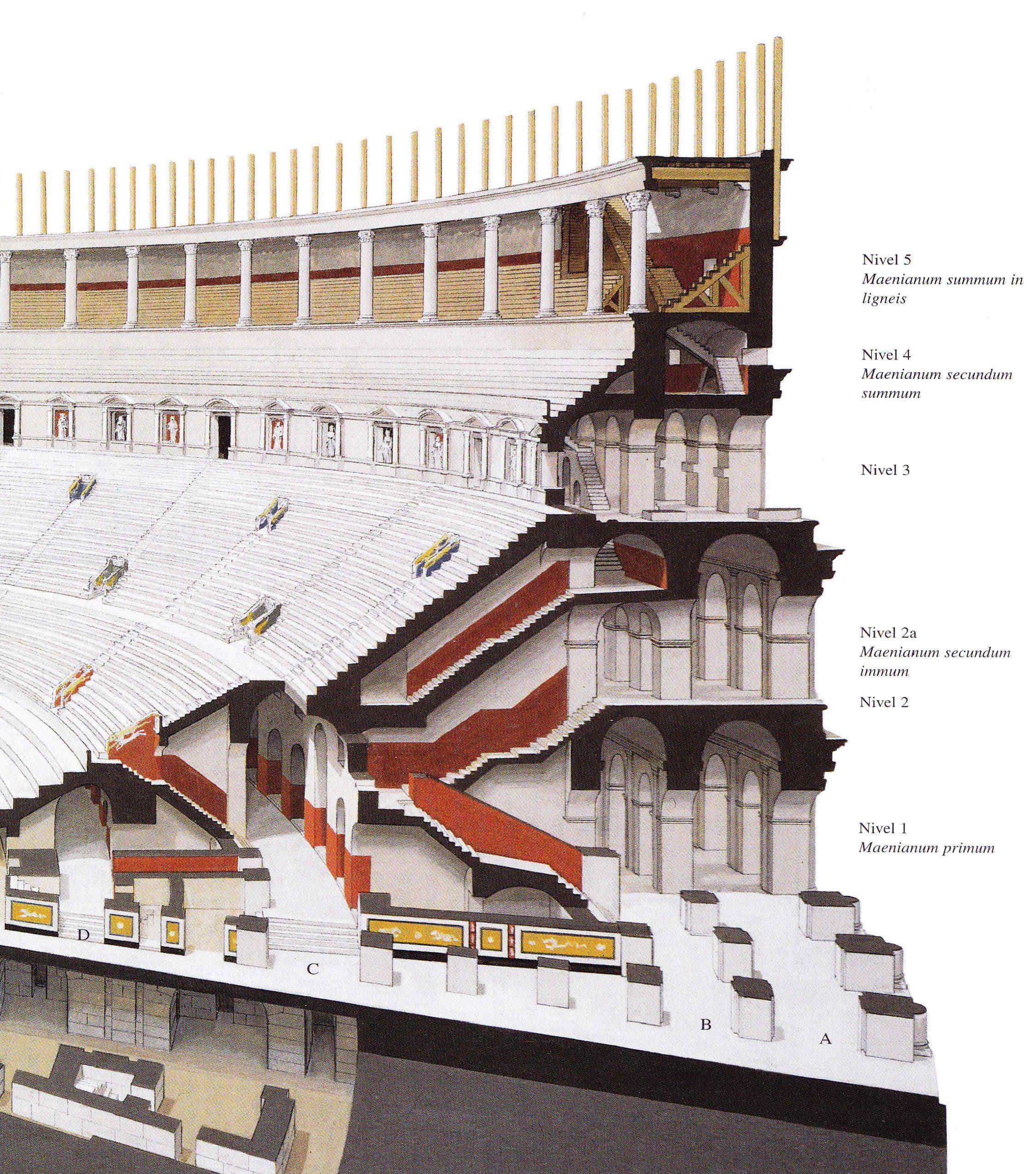 Egipto Antiguo 209 El Coliseo Reconstrucciones