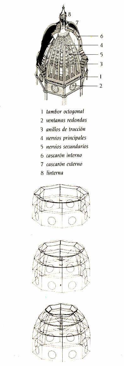 Dos cúpulas de campeonato Techos 7 La Pintura 119