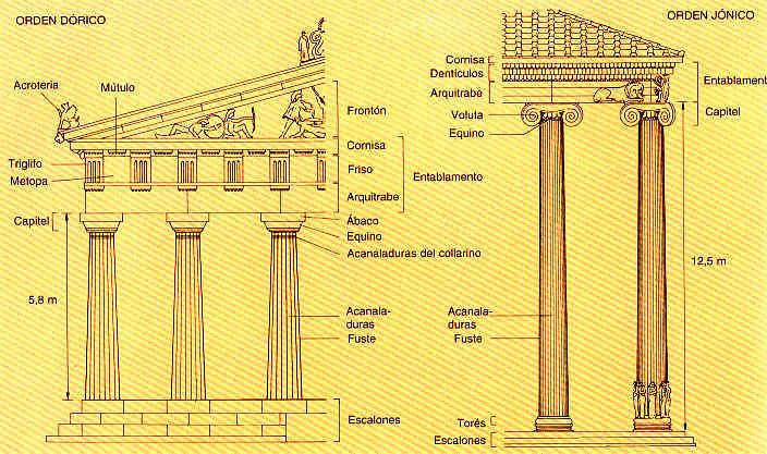 Los Templos dóricos en la Grecia clásica 65