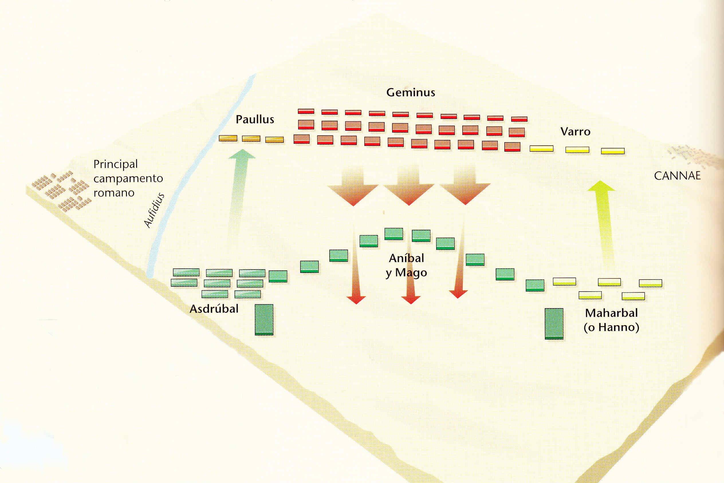 Egipto Antiguo 137 La batalla de Cannas de Aníbal