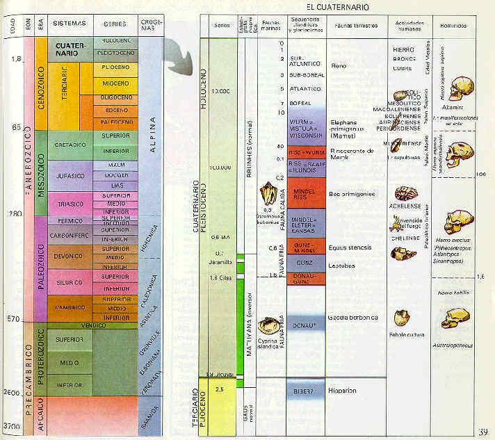 El Paleolítico y el hombre de las cavernas