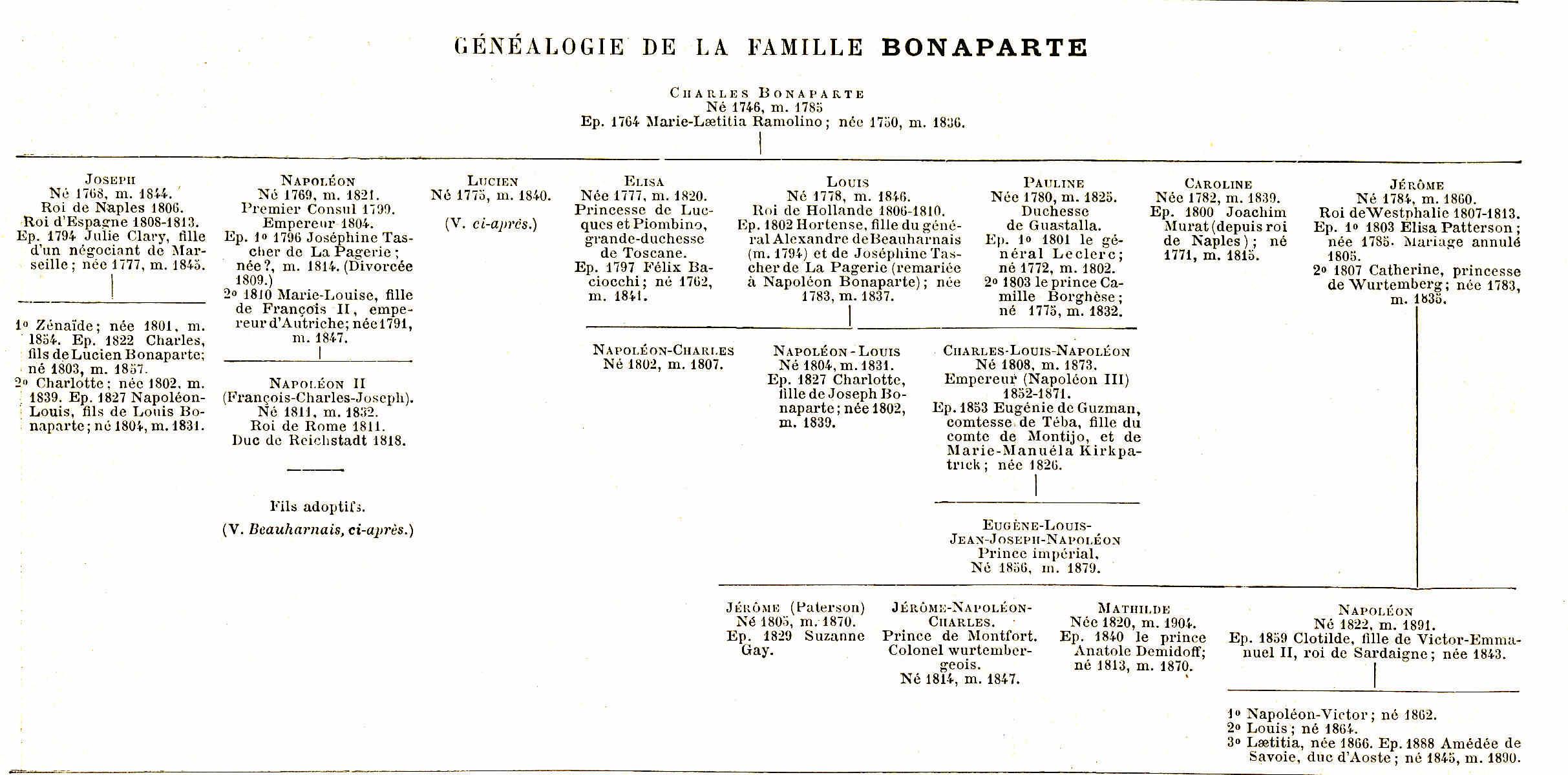 París 63 Elecciones El golpe Segundo Imperio Napoleón III