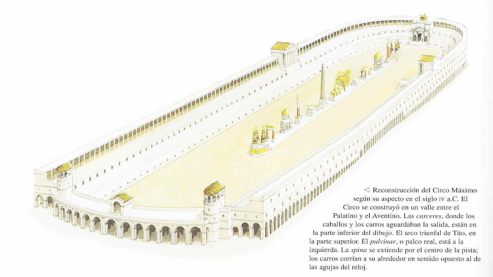 Egipto Antiguo 211 El Circo Máximo
