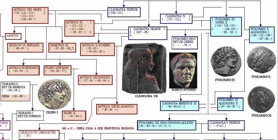 Egipto Antiguo 54 Berenice III y Ptolomeo XI 2