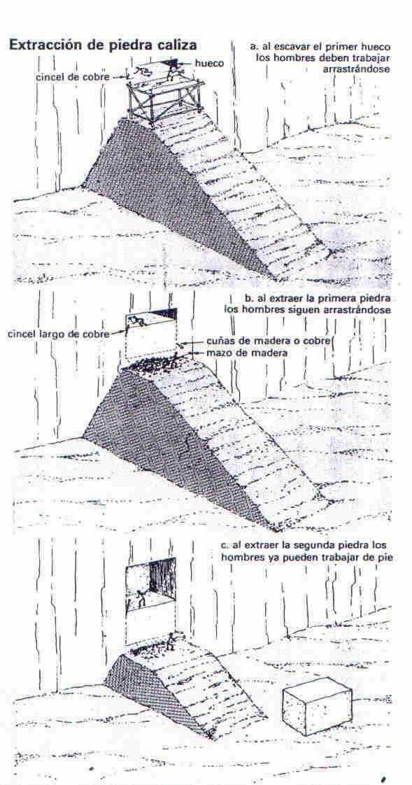 Las pirámides 2