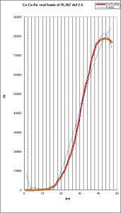 Graficos y Previsiones 2