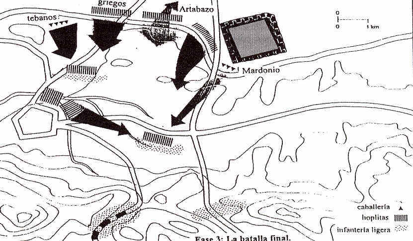 La batalla de Platea 2 en la Grecia clásica 56