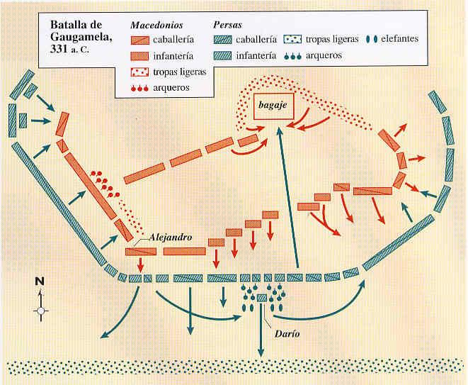 Alejandro y la victoria de Gaugamela