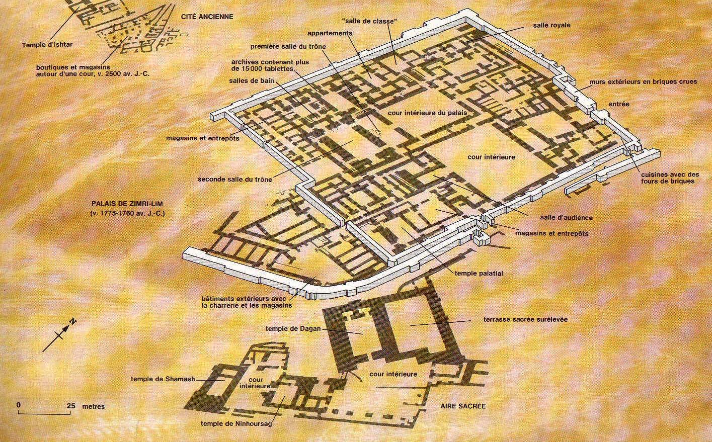El Neolítico 24 Las ciudades estado mesopotámicas