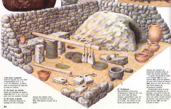 La vida en el antiguo Egipto Casas
