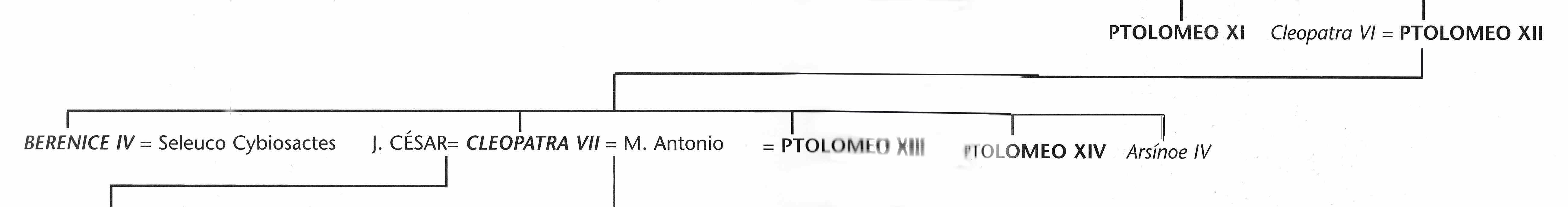 Egipto Antiguo 58 y Ptolomeo XII 1