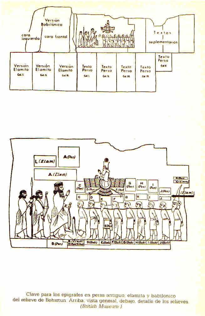 El misterio cuneiforme